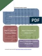 DCF.pdf