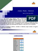 La Media Electoral (Abril-mayo) 2019
