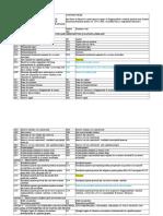 Plan-de-conturi-comparat-2014-2015.doc