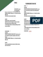 vulnerabilidad eten y puerto eten (1).pptx