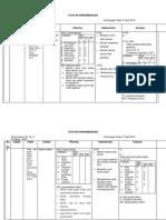 CATATAN PERKEMBANGAN H3.docx