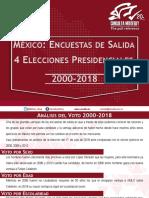 2018-00 Mitofsky ReporteExitPoll Nal
