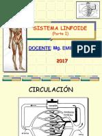 1.- Sistema Linfoide 2017 (Primera Parte)
