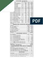 Materiais Solicitados.pdf