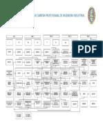 mallaEPII.pdf