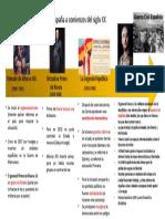 Tabla España Comienzos Siglo XX.pdf