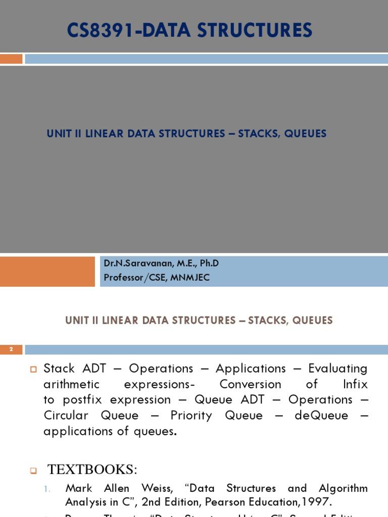 Cs8391 Data Structures Unit II | Queue (Abstract Data Type