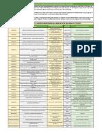 Censo Plantas Productoras de Alimentos - Santander 2017