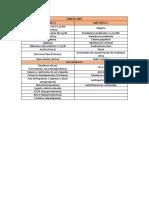 Cuadro sindromes renales.docx