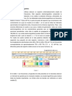El espectro electromagnétic1.docx
