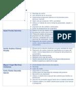 IDEAS DE MEJORA.docx