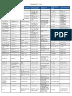 Prod-Pitot-Static-Adapters-18821-4.pdf