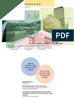 Konsep Lingkungan Dalam Perancangan Arsitektur