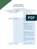 ACTIVIDAD VALORATIVA 1.docx
