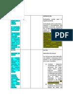 Michel Articulo 105 y 119