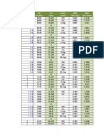 Pipe and Fittings Charts