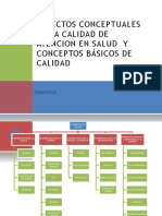 Documentacion de Un Sistema de Gestion de La Calidad