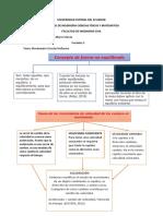 Dinamica1. segunda ley de newton (Maquina de Atwood).docx