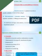 FERTILIDAD DE SUELOS Y NUTRICION DE PLANTAS 2019 I FAG.pdf