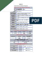 Quadro de Resumo das medidas de Segurança.pdf