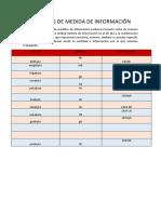 Practica 3 Pag 77 Equipo Negros