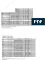 Process Design Parameters