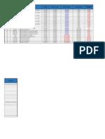 Equipmnet Installation Status