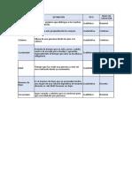 DERES Manual_Autoevaluacion (2)