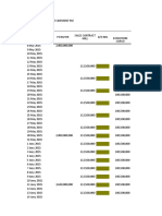 Schedule Delivery Planner PKE