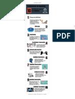 Fundamentos de Un Ingeniero - By Dumar Tuquerres [Infographic]