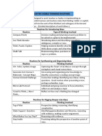 FL L Wilson Selected Visible Thinking Routines Handout