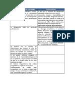 Api 4 Derecho de Familia.docx