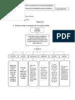 CONTABILIDAD ITSER TAREA 2.2 .docx