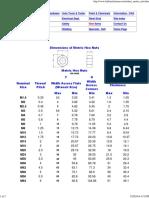 Dimensions of Metric Hex Nuts