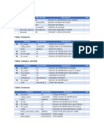 Ejemplo de diccionario de datos para SQL