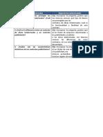 Act. 4 M3 Contrato de Empresa.docx