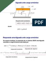 Carga armónica.pdf