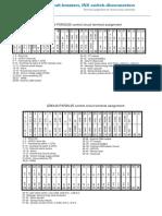 IZMX_Control_Wiring_ENG_PXR.pdf