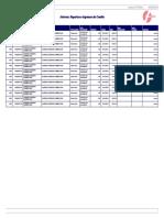 Informe de Repartos e Ingresos 04-05-2019 10.03.35.pdf