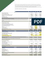 EEFF Intermedios OT SA Consolidado Dic16 Dic15 Dic14