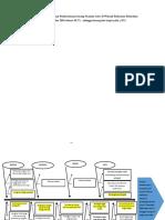 fishbone LPM.docx