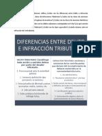 FORO DERECHO EMPRESARIAL.docx