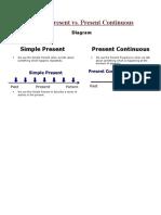 Simple Present VS Present Continuous.docx