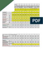 IBWT1&2-HOPPER-WALL-DESIGN-15-DEC-P0-CHK.xls
