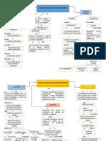 cronograma tesis