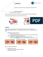 Types of Vision Deficits