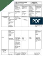 Grade 6 DLL MAPEH 6 Q1 Week 2.docx