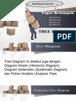 Pengertian Diagram Pohon