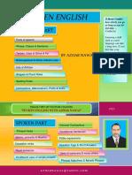 Free Spoken English Course PDF Book by Azhar Nawaz - Pakistan