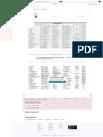 HR_Detail.pdf